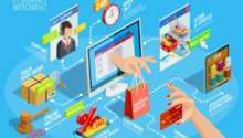 why-ecommerce-is-important-with-business-6f18f05d